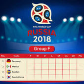 Group F Qualifier Table Russia 2018 World Cup Vector