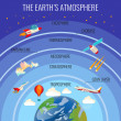 The Earths atmosphere structure with white clouds ...