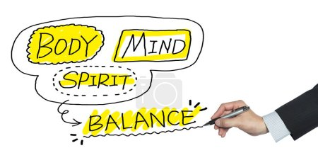 Photo pour Corps et l'esprit balance égale écrit à la main en trois couleurs - image libre de droit