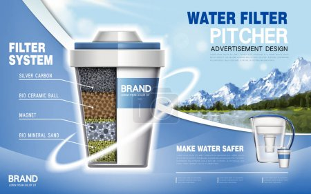 water filter ad