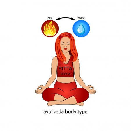 Illustration for Ayurvedic human body type - Pitta dosha. Fire and water. Vector illustration. - Royalty Free Image