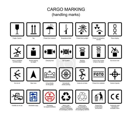 Symbols for cargo marking