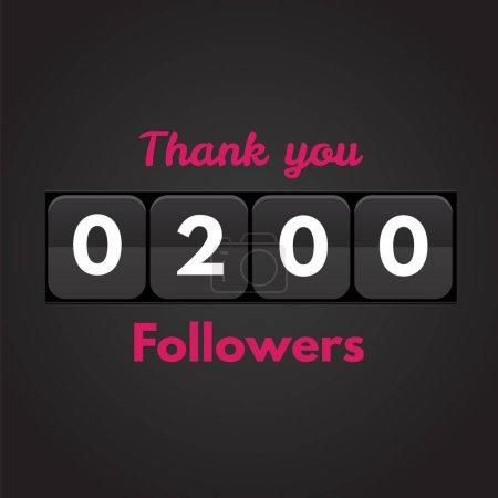 Thank you followers 200...
