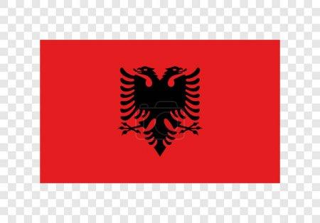Republic of Albania