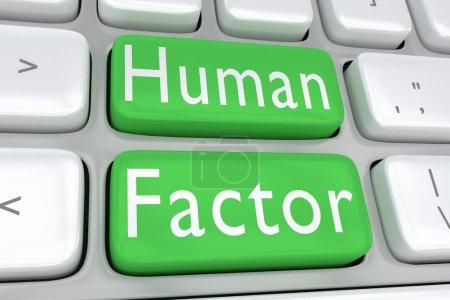 Konzept menschlicher Faktoren
