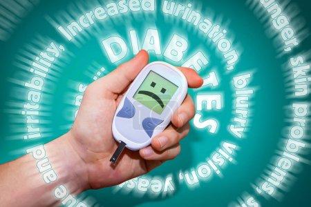 Diabetes symptoms spiral