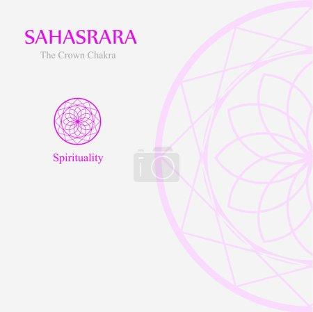 Sahahrara- The crown chakra which stands for spiri...