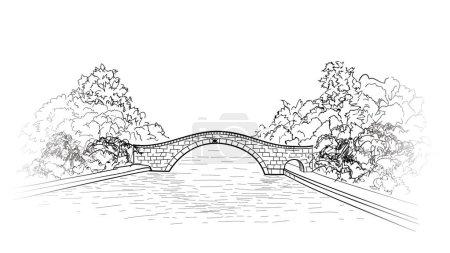 Bridge in park view
