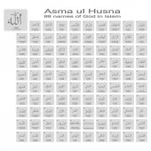 set of monochrome icons with 99 names of god in islam