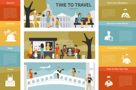 Time To Travel infographic