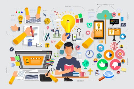 Illustration pour Concept plat processus de marketing de contenu de conception commencer par l'idée, le sujet, l'écriture, la conception et obtenir des commentaires. Illustration vectorielle . - image libre de droit