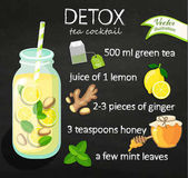 Recipe detox cocktail