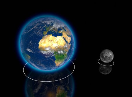 Planetary, Earth and Moon Proportions, ratio, diameter, magnitudes and dimensions, orbits.