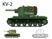 Russian WW2 KV-2 tank