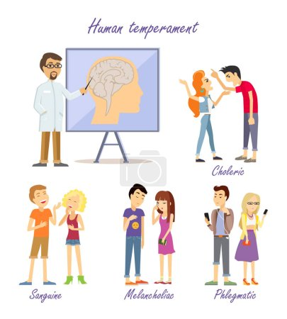 Human temperament personality types. Scientific ap...
