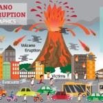 Volcano eruption infographics elements. Natural di...