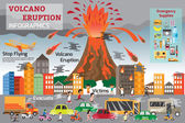 Volcano eruption infographics elements Natural disasters that d