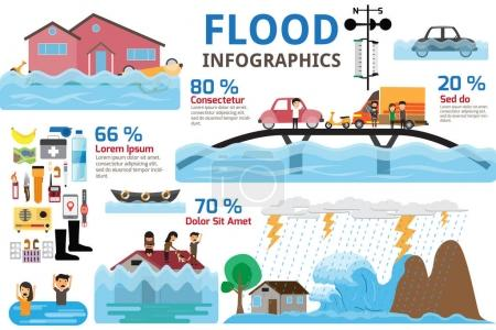 Illustration for Flood disaster infographics. Brochure elements of flood disaster and emergency accessories. vector illustration. - Royalty Free Image
