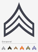 Military Ranks and Insignia Stripes and Chevrons of Army