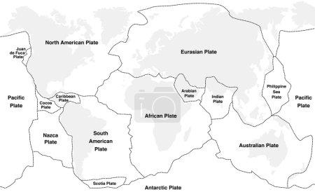 Tectonic Plates Names