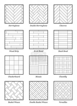 Parquet patterns - collection of most popular floo...