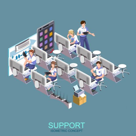 Technical support, call center