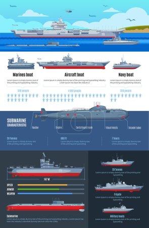 Illustration pour Infographie de la flotte militaire avec différents types de navires de combat et les caractéristiques des bateaux de la marine illustration vectorielle - image libre de droit