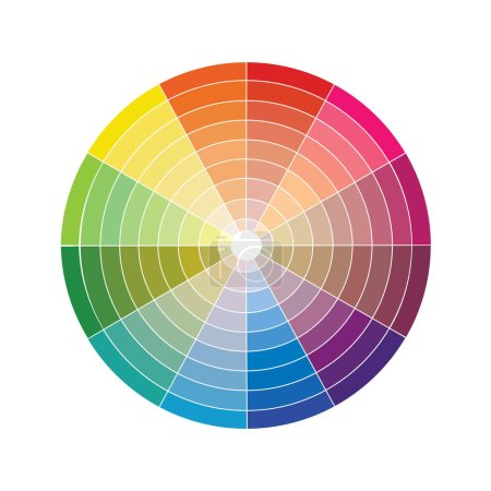 color wheel pantones