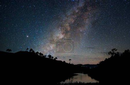 Landscape of Milky way