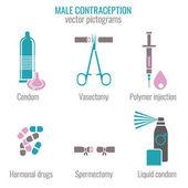 Man Contraception Pictograms