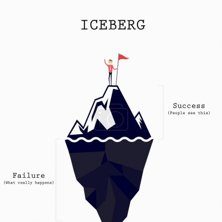 Illustration for Achievement,Success and Leadership concept.Climber with flag conquering top of Iceberg.Businessman holding a flag on Iceberg peak.Risk analysis iceberg.Iceberg infographic template.Abstract education idea concept.Vector illustration - Royalty Free Image