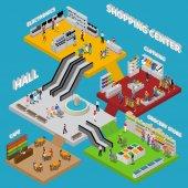 Shopping Center Composition