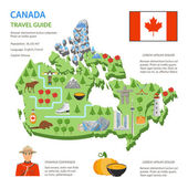 Canada Travel Guide Flat Map Poster