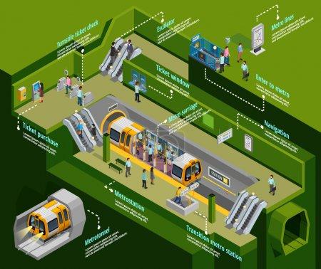 Illustration for Underground infographic isometric set with metro station symbols vector illustration - Royalty Free Image