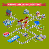 Isometric cityscape infographic presenting different services houses and house plan vector illustration