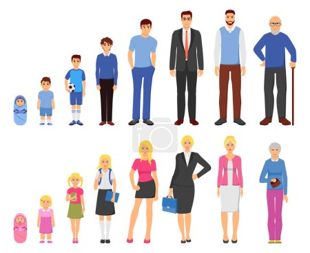 People aging process flat icons set