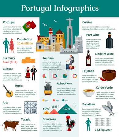Portugal Flat Infographics