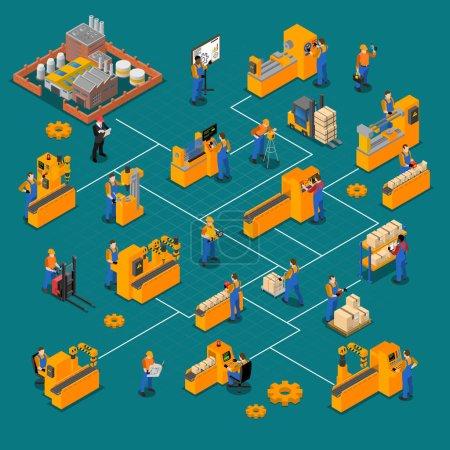 Illustration pour Composition isométrique des ouvriers d'usine avec symboles de production illustration vectorielle isolée - image libre de droit