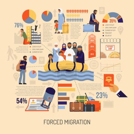 Illustration for Flat forced immigration infographics presenting statistical information about immigrants and refugees vector illustration - Royalty Free Image