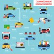 Carsharing and carpooling infographics with flowch...