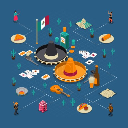 Mexican Touristic Attractions Isometric Flowchart Poster