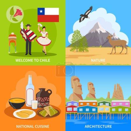 Chile 2x2 Design Concept