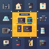Internet Of Things Retro Composition Poster