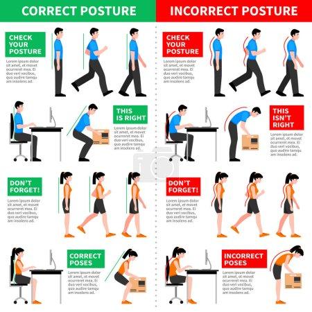 Correct And Incorrect Postures Infographics
