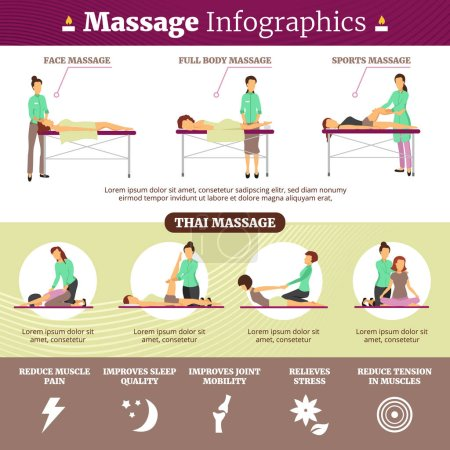 Massage And Healthcare Infographics Illustration