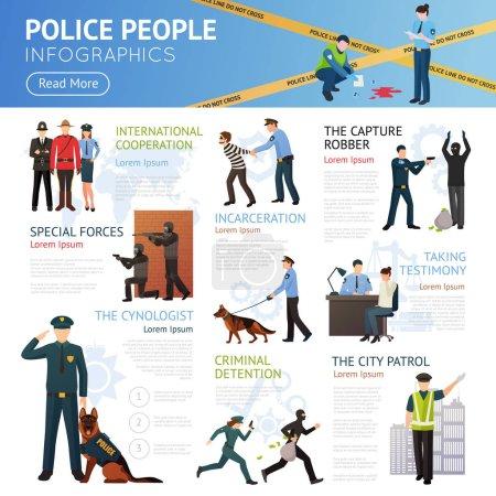 Illustration pour Corps de police application de la loi protection des biens et troubles civils limitant service plat infographie affiche vectorielle illustration - image libre de droit