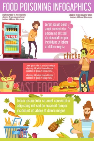 Food Poisoning Causes Flat Infographic Poster