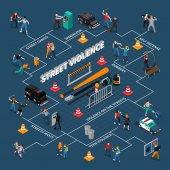 Street Violence Isometric Infographics