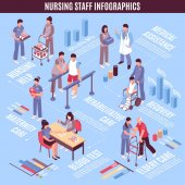 Hospital Staff Nurses Infographic Poster