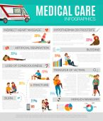 First Aid Infographics